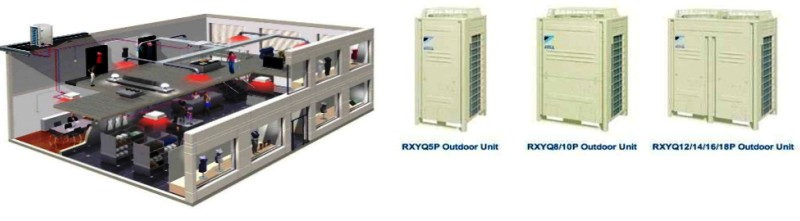 Air conditioning in stores with DAIKIN guarantee.